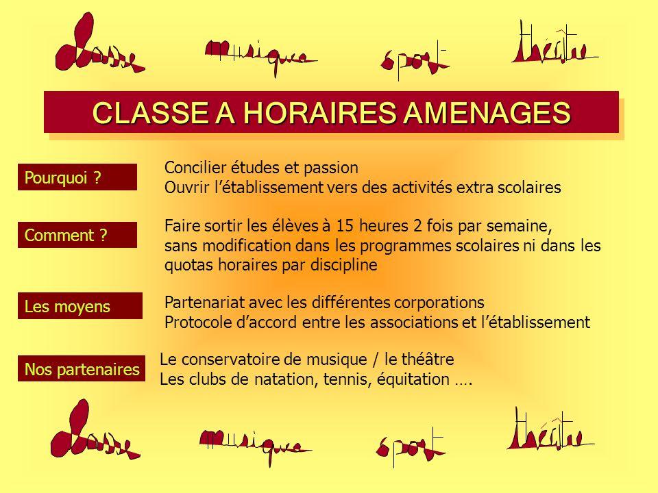 CLASSE A HORAIRES AMENAGES CLASSE A HORAIRES AMENAGES Pourquoi ? Concilier études et passion Ouvrir létablissement vers des activités extra scolaires