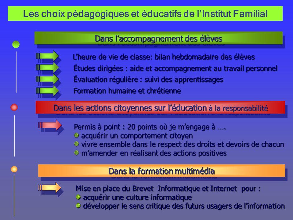 Les choix pédagogiques et éducatifs de lInstitut Familial Dans laccompagnement des élèves Dans les actions citoyennes sur léducation à la responsabili