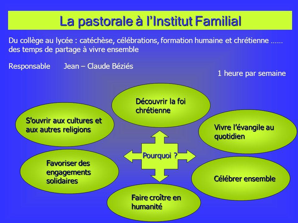 Découvrir la foi chrétienne Favoriser des engagements solidaires Faire croître en humanité La pastorale à lInstitut Familial Responsable Jean – Claude