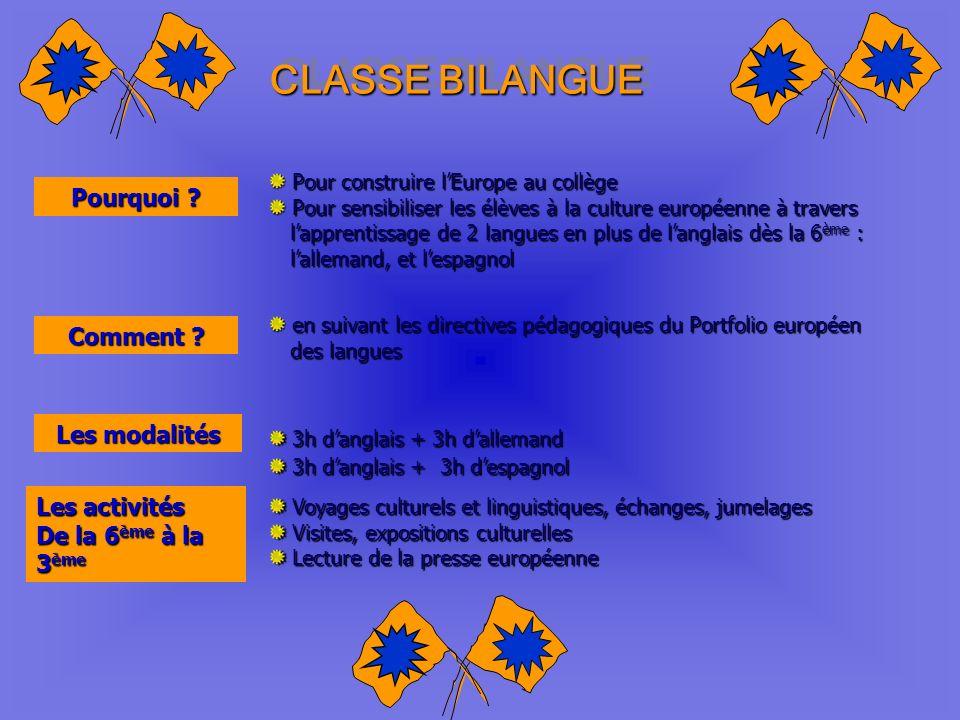CLASSE BILANGUE CLASSE BILANGUE Pourquoi ? Pour construire lEurope au collège Pour construire lEurope au collège Pour sensibiliser les élèves à la cul