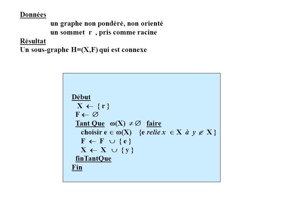 Données un graphe non pondéré, non orienté un sommet r, pris comme racine Résultat Un sous-graphe H=(X,F) qui est connexe Début X { r } F Tant Que (X)