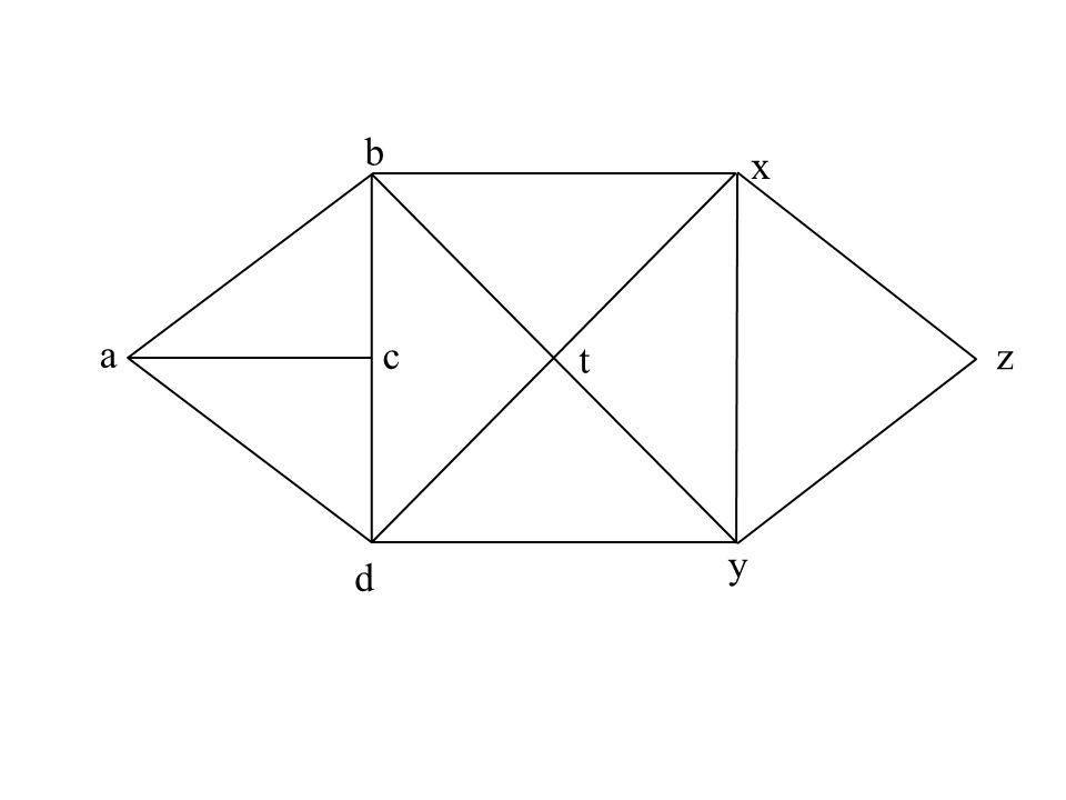 x a b c d y z t