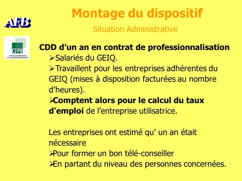 Montage du dispositif Situation Administrative CDD dun an en contrat de professionnalisation Salariés du GEIQ.