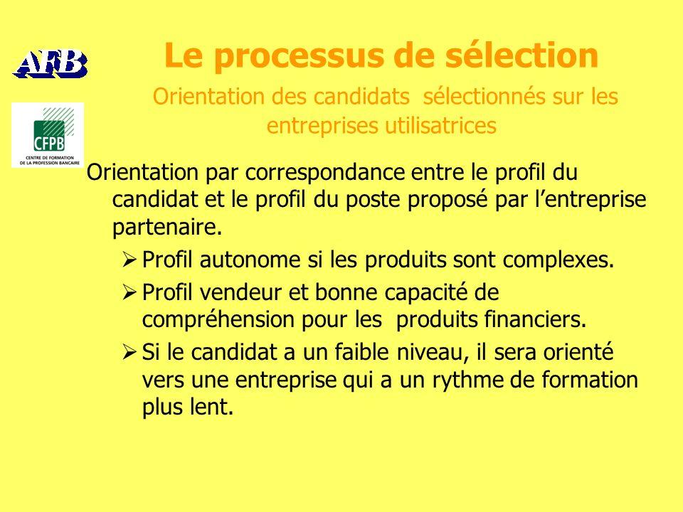 Le processus de sélection Orientation des candidats sélectionnés sur les entreprises utilisatrices Orientation par correspondance entre le profil du candidat et le profil du poste proposé par lentreprise partenaire.
