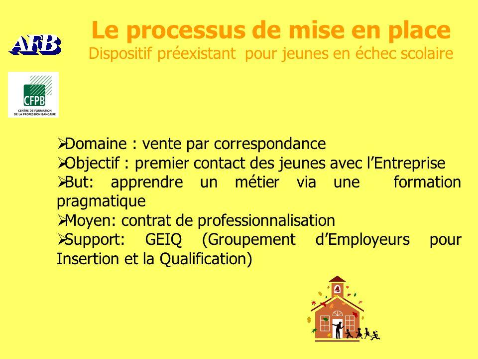 Le processus de sélection Étapes: 1.Travail de sensibilisation des conseillers CAP EMPLOI pour les métiers du téléphone auprès des personnes handicapées.