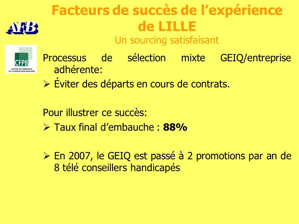 Facteurs de succès de lexpérience de LILLE Un sourcing satisfaisant Processus de sélection mixte GEIQ/entreprise adhérente: Éviter des départs en cours de contrats.