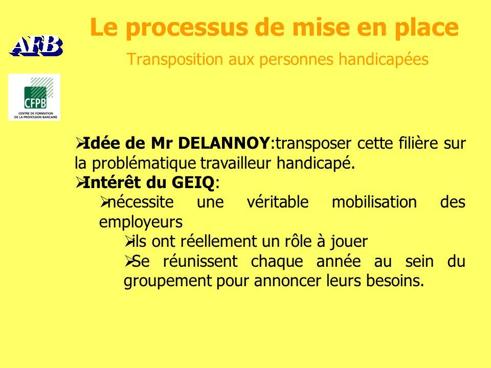 Idée de Mr DELANNOY:transposer cette filière sur la problématique travailleur handicapé.