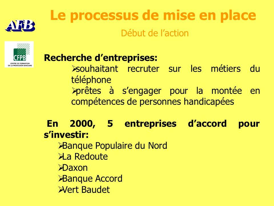 Facteurs de succès de lexpérience de LILLE Un dispositif de formation adapté Modules de formation du tronc commun: Formalisés Soumis à laccord des entreprises adhérentes.