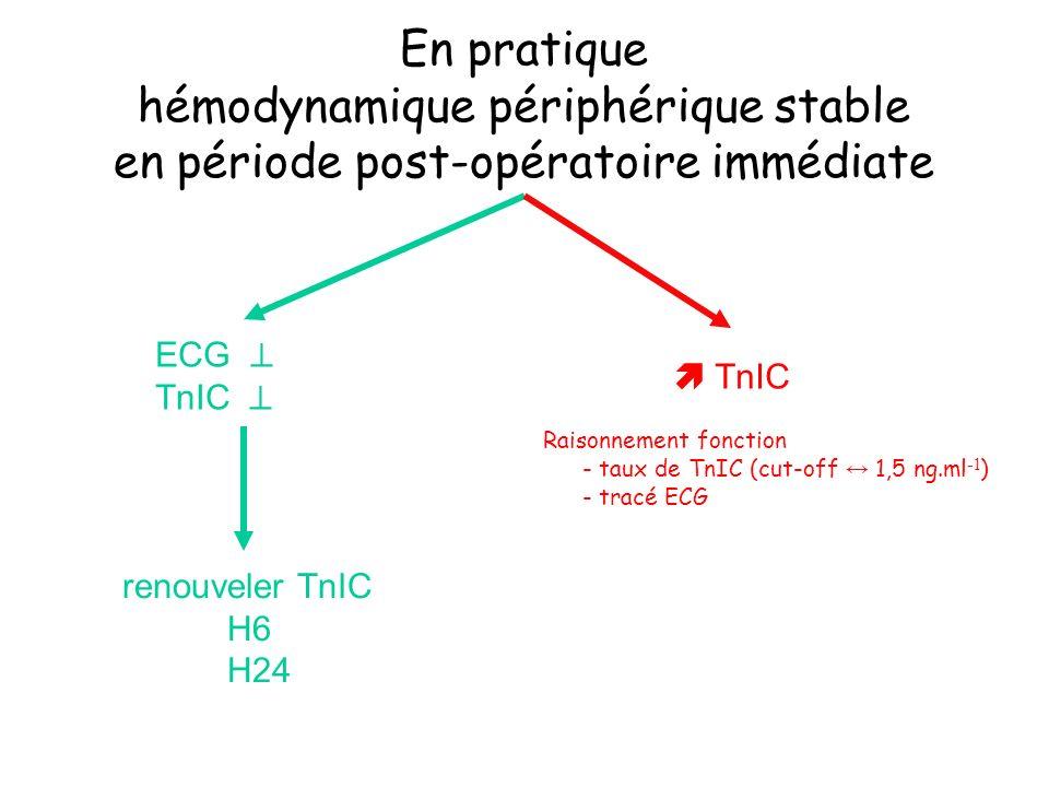 En pratique hémodynamique périphérique stable en période post-opératoire immédiate Raisonnement fonction - taux de TnIC (cut-off 1,5 ng.ml -1 ) - trac