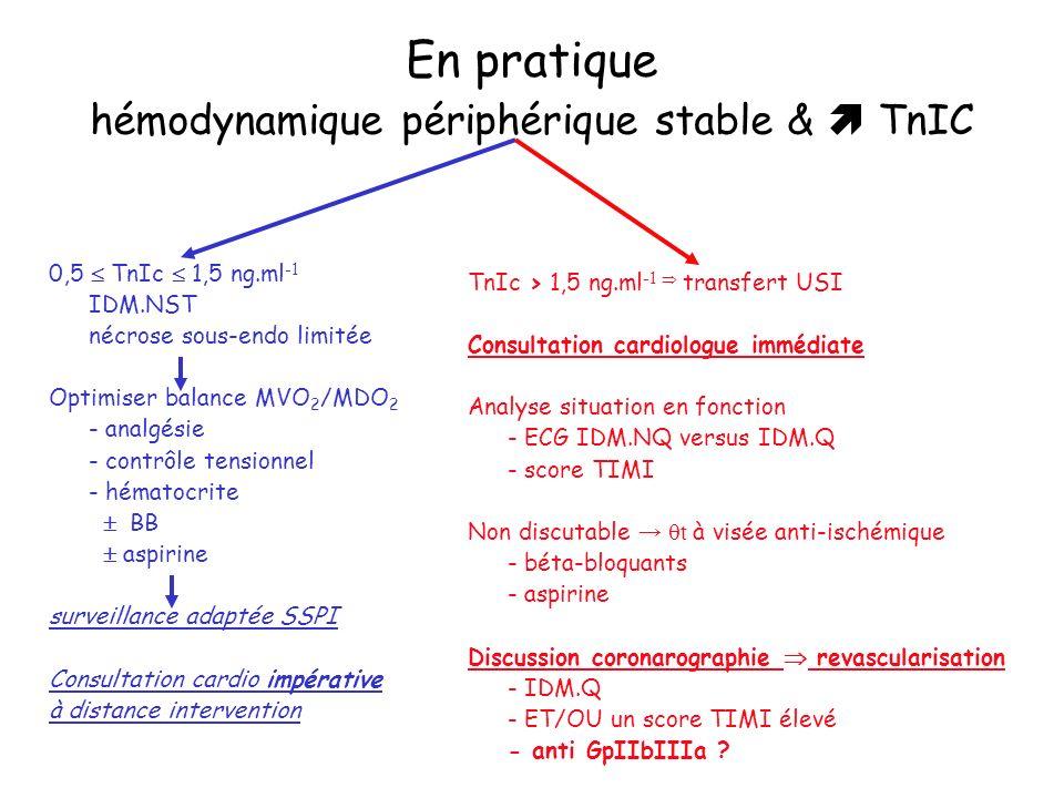 En pratique hémodynamique périphérique stable & TnIC 0,5 TnIc 1,5 ng.ml -1 IDM.NST nécrose sous-endo limitée Optimiser balance MVO 2 /MDO 2 - analgési