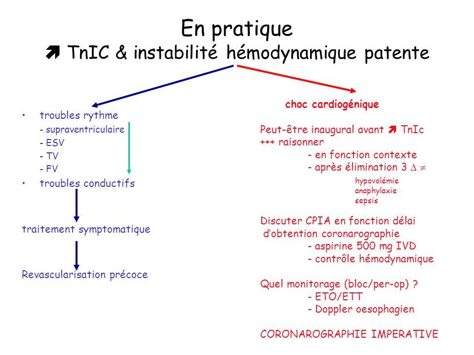En pratique TnIC & instabilité hémodynamique patente troubles rythme - supraventriculaire - ESV - TV - FV troubles conductifs traitement symptomatique
