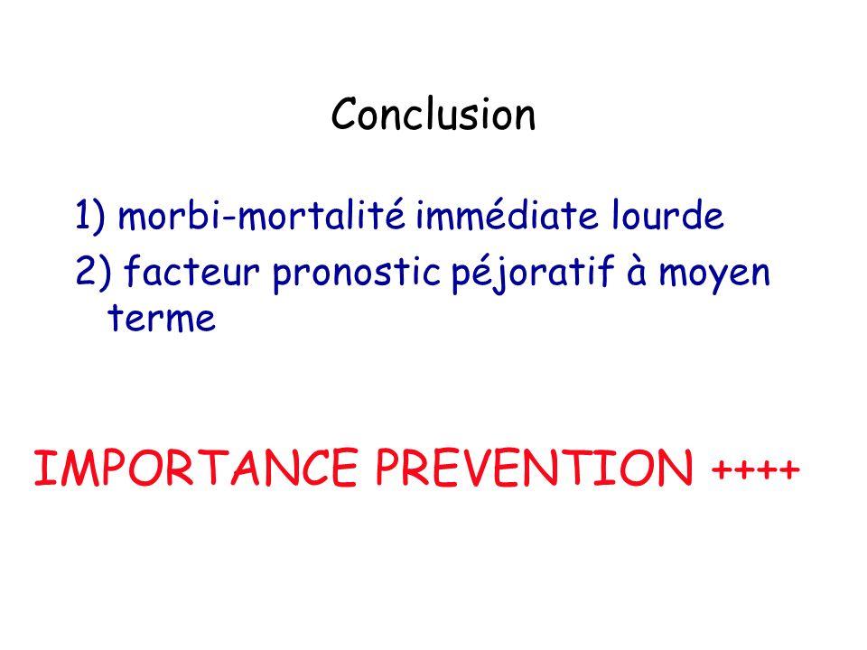 Conclusion 1) morbi-mortalité immédiate lourde 2) facteur pronostic péjoratif à moyen terme IMPORTANCE PREVENTION ++++