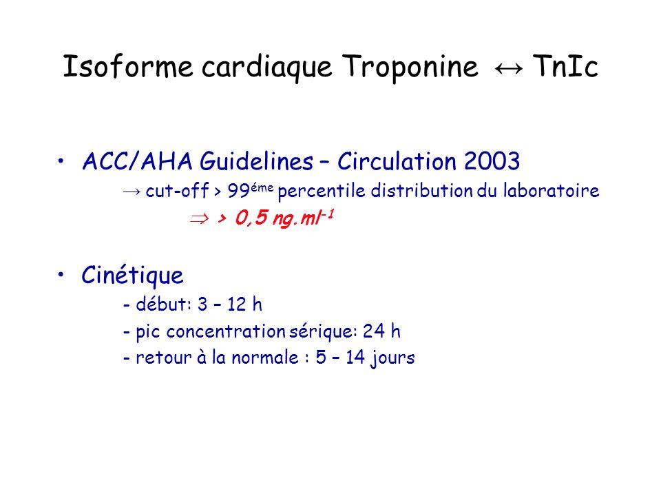 Isoforme cardiaque Troponine TnIc ACC/AHA Guidelines – Circulation 2003 cut-off > 99 éme percentile distribution du laboratoire > 0,5 ng.ml -1 Cinétiq