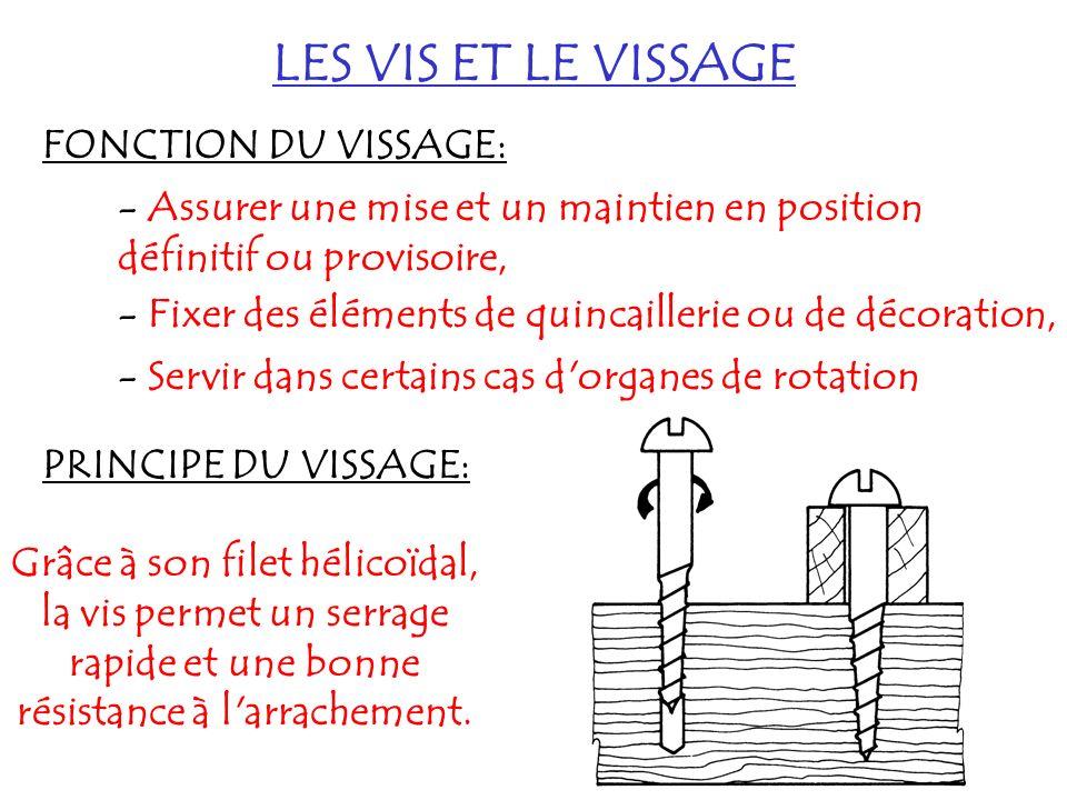 LES VIS ET LE VISSAGE FONCTION DU VISSAGE: - Assurer une mise et un maintien en position définitif ou provisoire, - Fixer des éléments de quincailleri