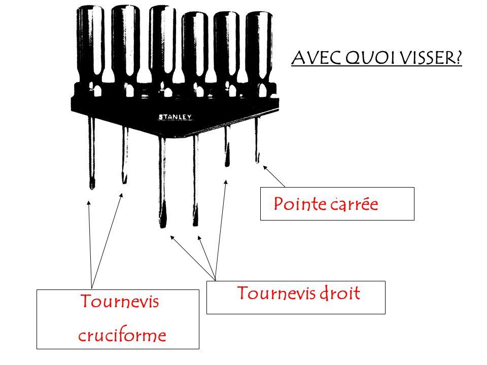 ... Tournevis cruciforme Tournevis droit Pointe carrée AVEC QUOI VISSER?