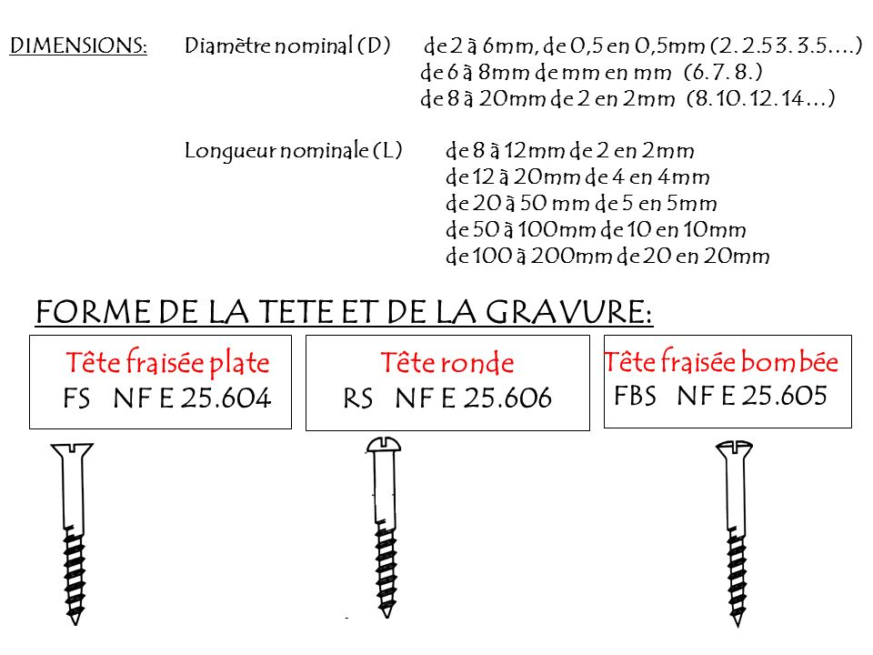 DIMENSIONS: Diamètre nominal (D) de 2 à 6mm, de 0,5 en 0,5mm (2. 2.5 3. 3.5….) de 6 à 8mm de mm en mm (6. 7. 8.) de 8 à 20mm de 2 en 2mm (8. 10. 12. 1