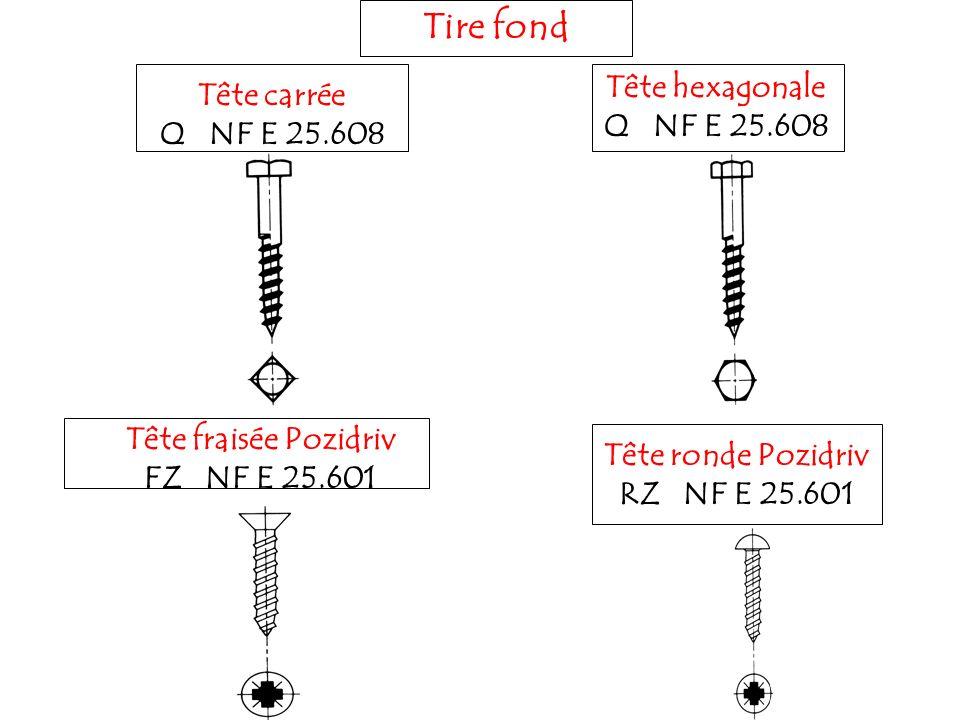 Tire fond Tête carrée Q NF E 25.608 Tête hexagonale Q NF E 25.608 Tête fraisée Pozidriv FZ NF E 25.601 Tête ronde Pozidriv RZ NF E 25.601