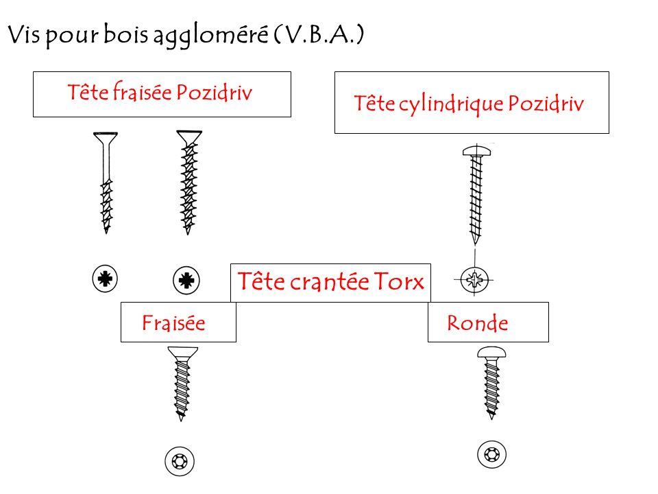 Vis pour bois aggloméré (V.B.A.) Tête fraisée Pozidriv Tête cylindrique Pozidriv Tête crantée Torx FraiséeRonde