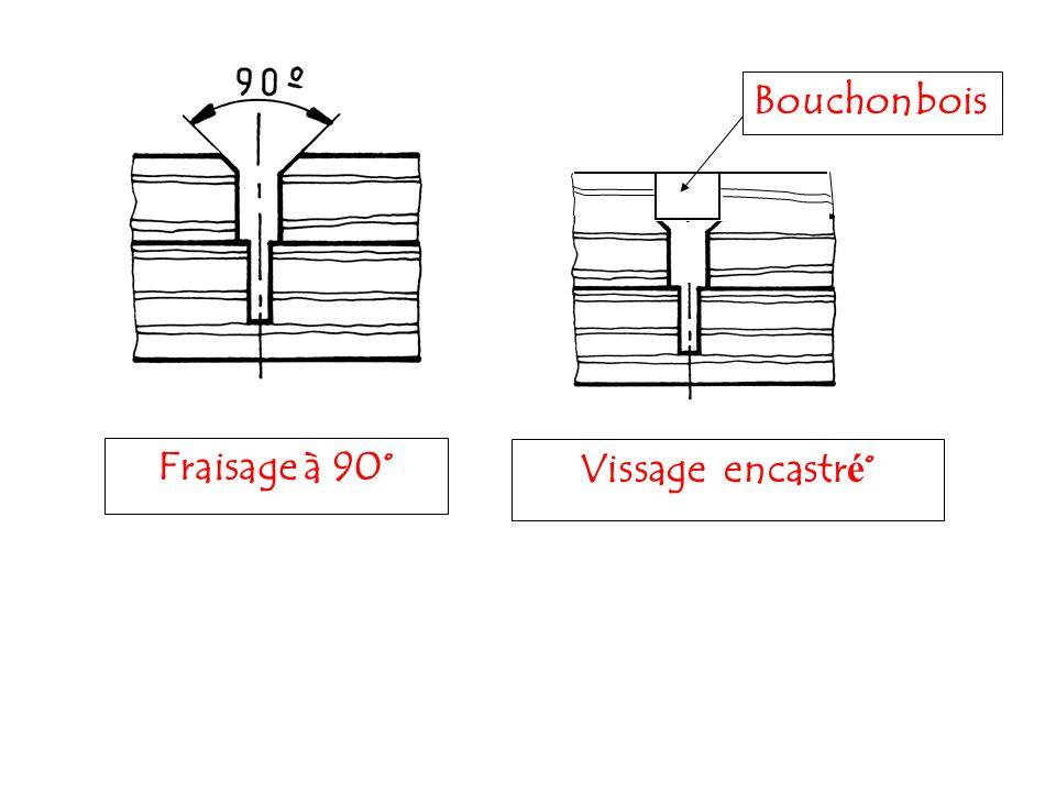 Fraisage à 90° Vissage encastr é ° Bouchon bois
