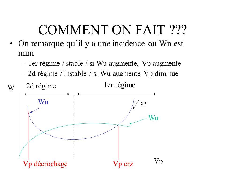COMMENT ON FAIT ??? W Wn Wu Vp Vp crzVp décrochage a 2d régime 1er régime On remarque quil y a une incidence ou Wn est mini –1er régime / stable / si