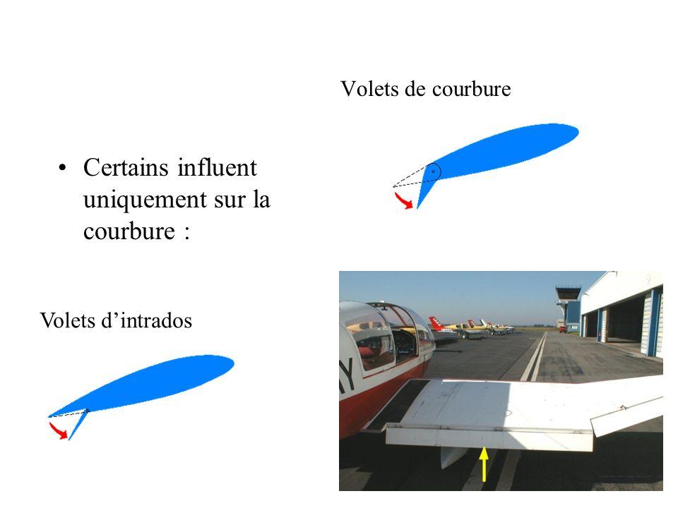 Certains influent uniquement sur la courbure : Volets dintrados Volets de courbure