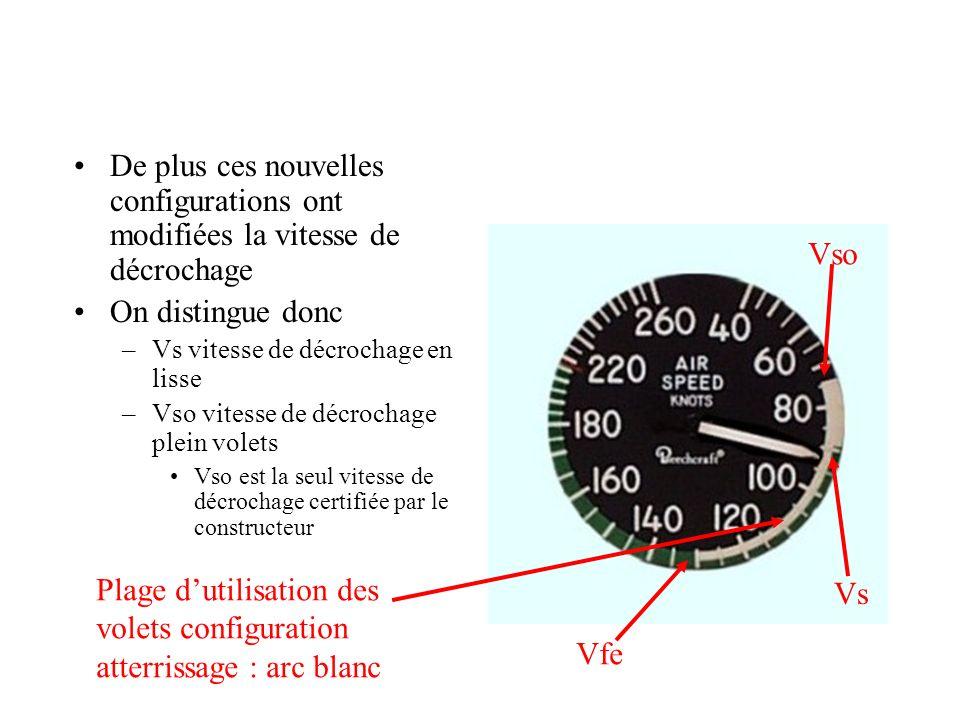 De plus ces nouvelles configurations ont modifiées la vitesse de décrochage On distingue donc –Vs vitesse de décrochage en lisse –Vso vitesse de décro