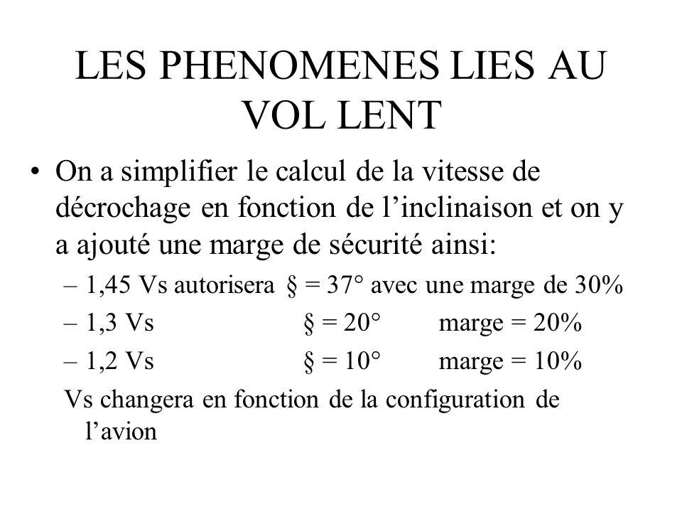 LES PHENOMENES LIES AU VOL LENT On a simplifier le calcul de la vitesse de décrochage en fonction de linclinaison et on y a ajouté une marge de sécuri