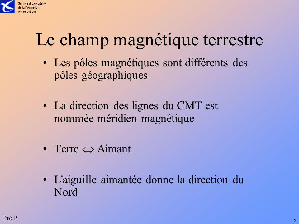 Service dExploitation de la Formation Aéronautique Pré fi 1 Le Compas Magnétique