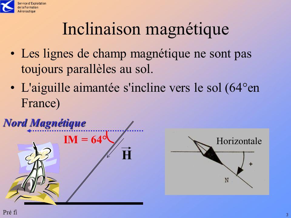 Service dExploitation de la Formation Aéronautique Pré fi 2 Le champ magnétique terrestre Les pôles magnétiques sont différents des pôles géographique