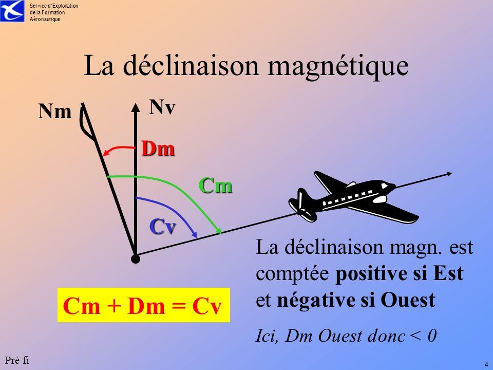 Service dExploitation de la Formation Aéronautique Pré fi 3 Inclinaison magnétique Les lignes de champ magnétique ne sont pas toujours parallèles au s