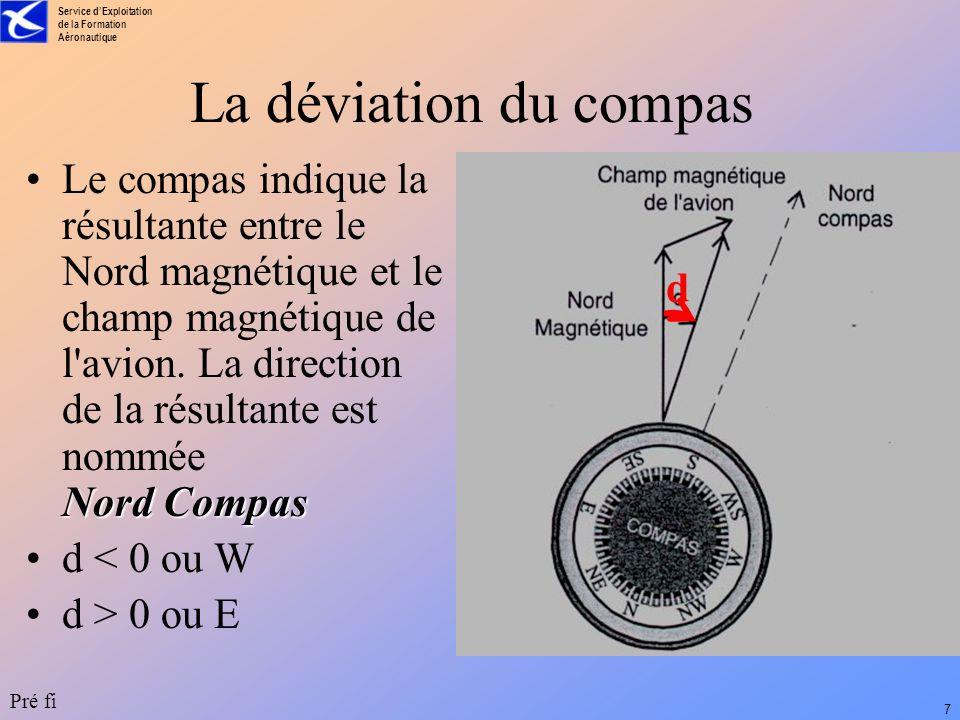 Service dExploitation de la Formation Aéronautique Pré fi 6 Champ magnétique à bord d'un avion Le CMT est perturbé à bord d'un avion par : Des aimants