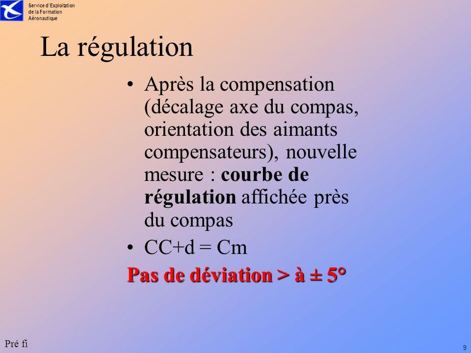 Service dExploitation de la Formation Aéronautique Pré fi 8 La compensation Sur l'aire de compensation, on fait tourner l'avion sur un 360° (moteur, r