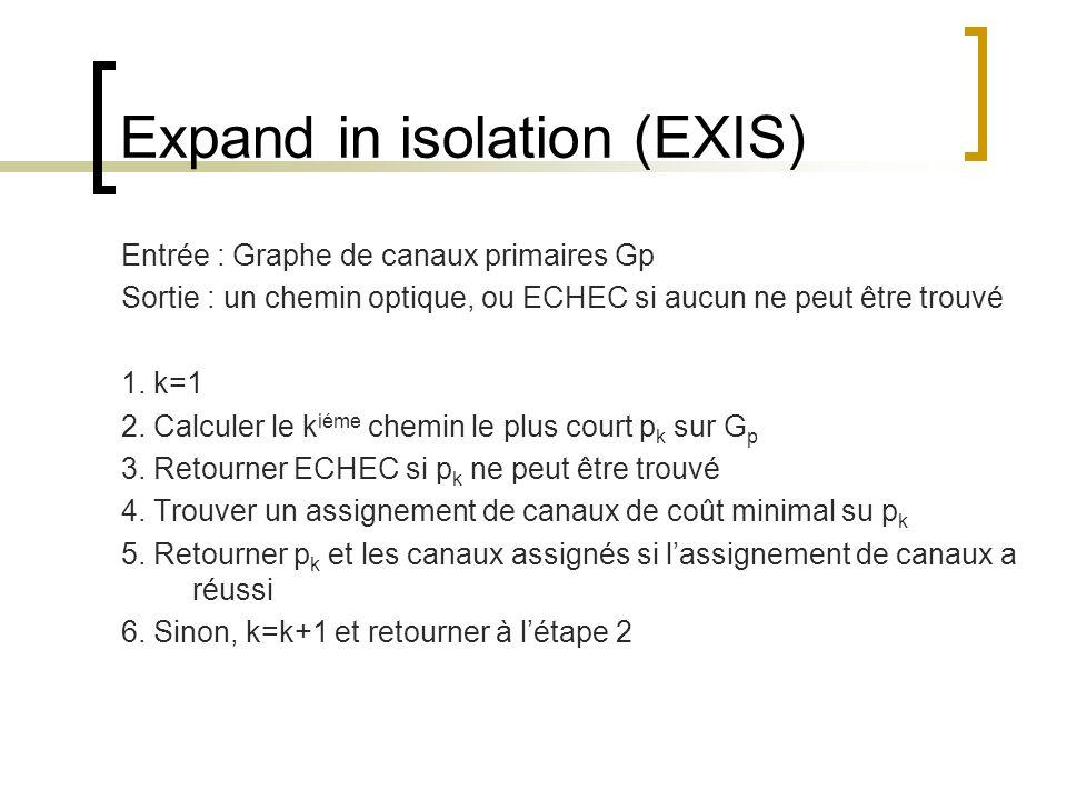 Expand in isolation (EXIS) Entrée : Graphe de canaux primaires Gp Sortie : un chemin optique, ou ECHEC si aucun ne peut être trouvé 1. k=1 2. Calculer