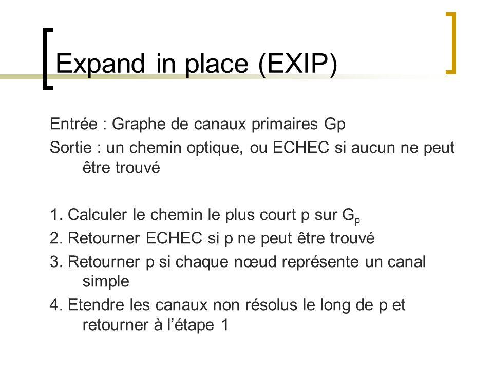 Expand in place (EXIP) Entrée : Graphe de canaux primaires Gp Sortie : un chemin optique, ou ECHEC si aucun ne peut être trouvé 1. Calculer le chemin