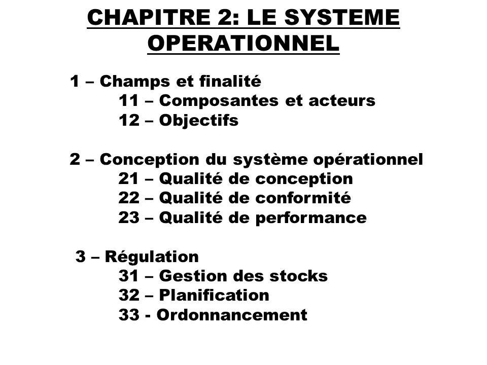 CHAPITRE 2: LE SYSTEME OPERATIONNEL 1 – Champs et finalité 11 – Composantes et acteurs 12 – Objectifs 2 – Conception du système opérationnel 21 – Qual