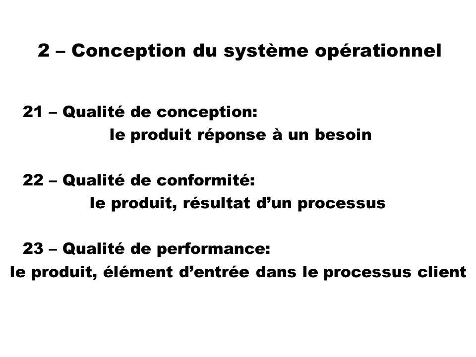 2 – Conception du système opérationnel 21 – Qualité de conception: le produit réponse à un besoin 22 – Qualité de conformité: le produit, résultat dun