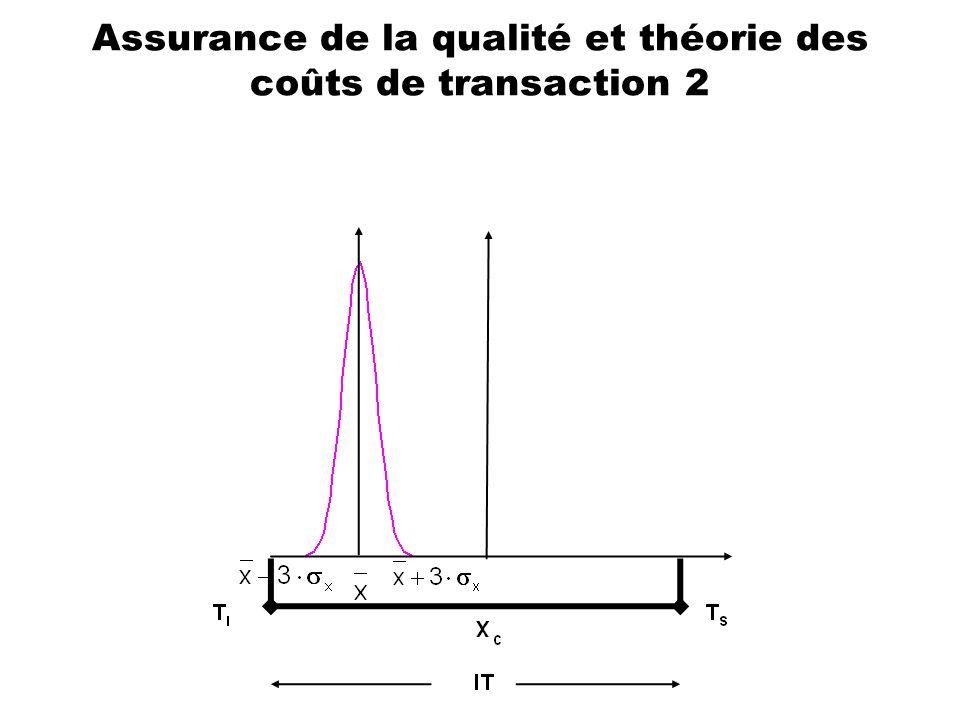 Assurance de la qualité et théorie des coûts de transaction 2