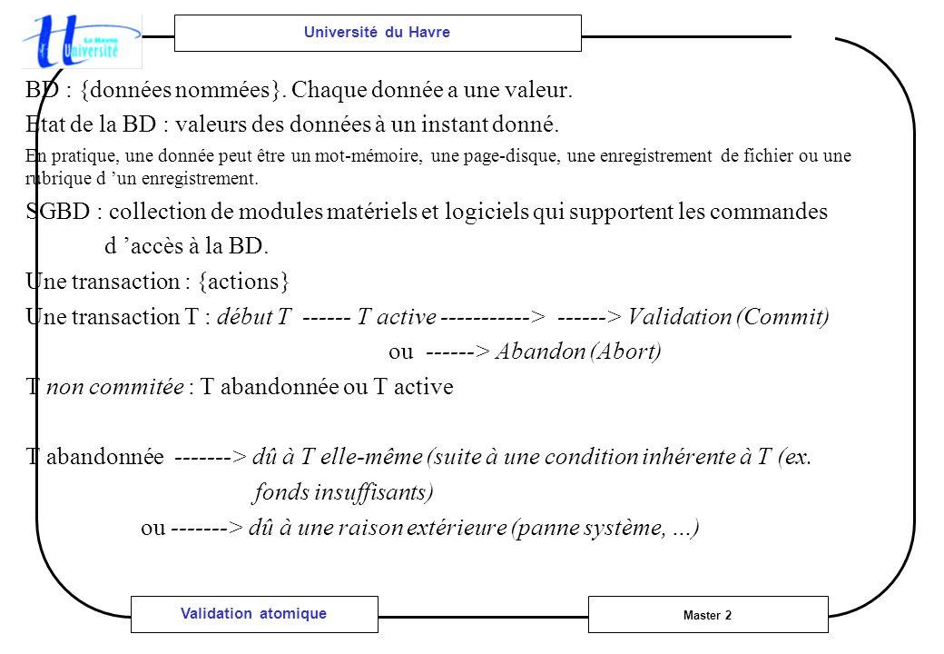 Université du Havre Master 2 Validation atomique BD : {données nommées}. Chaque donnée a une valeur. Etat de la BD : valeurs des données à un instant