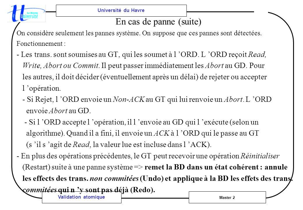Université du Havre Master 2 Validation atomique En cas de panne (suite) On considère seulement les pannes système. On suppose que ces pannes sont dét