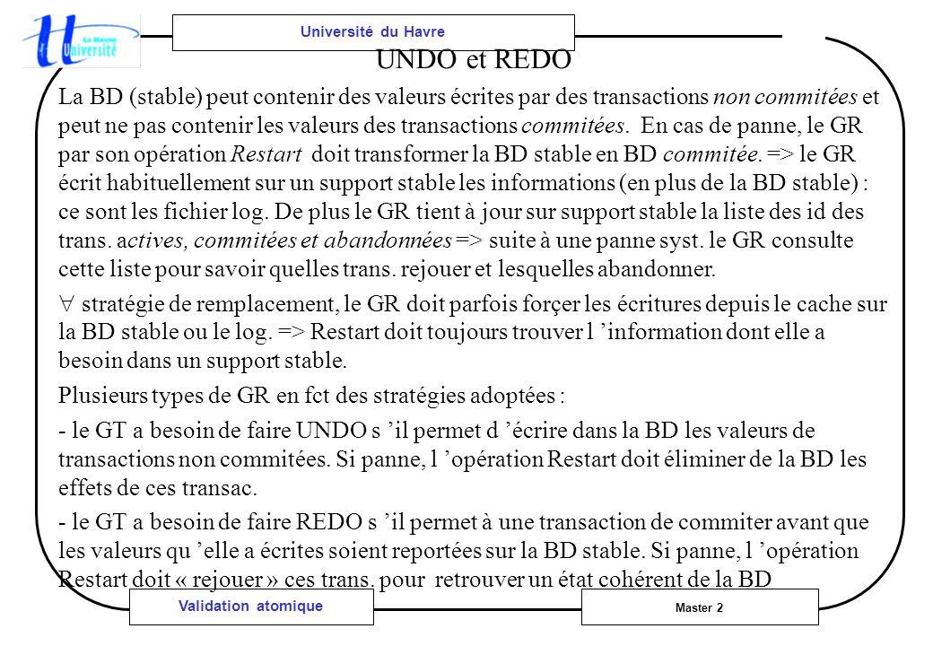 Université du Havre Master 2 Validation atomique UNDO et REDO La BD (stable) peut contenir des valeurs écrites par des transactions non commitées et peut ne pas contenir les valeurs des transactions commitées.
