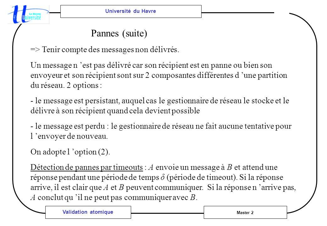 Université du Havre Master 2 Validation atomique Pannes (suite) => Tenir compte des messages non délivrés. Un message n est pas délivré car son récipi