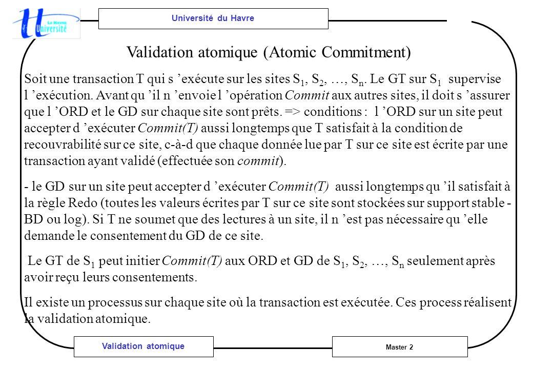 Université du Havre Master 2 Validation atomique Validation atomique (Atomic Commitment) Soit une transaction T qui s exécute sur les sites S 1, S 2, …, S n.
