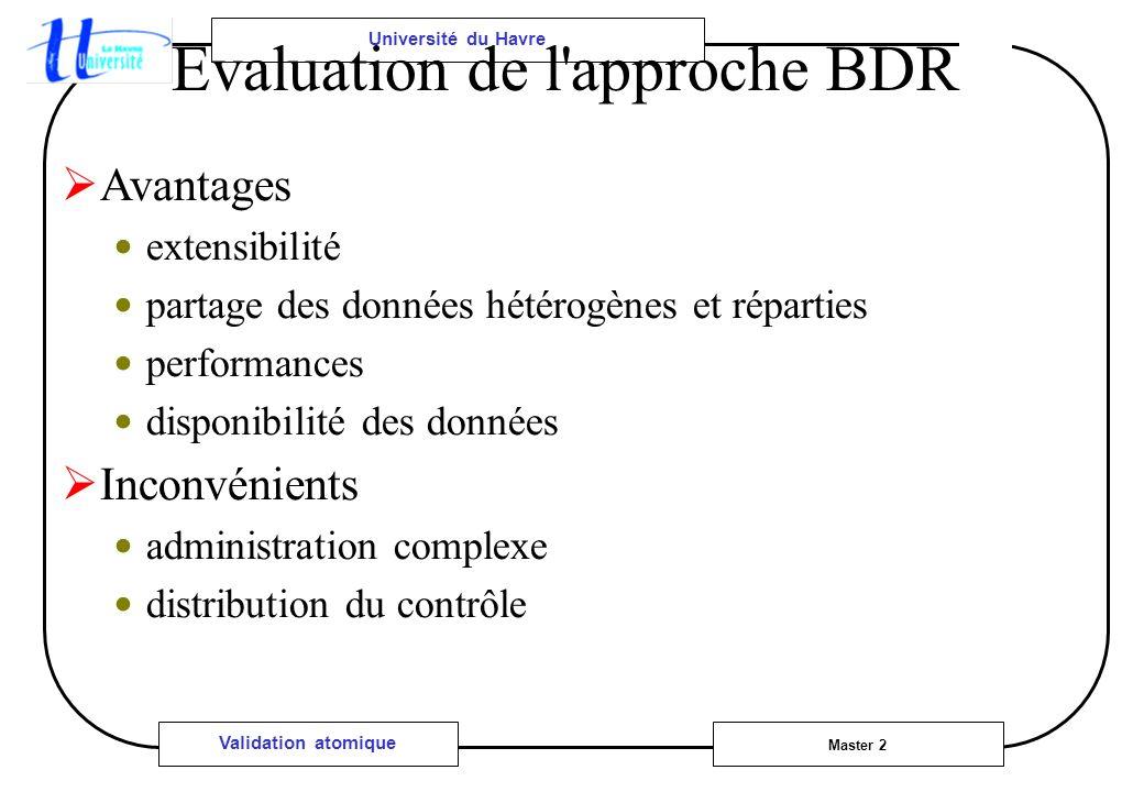 Université du Havre Master 2 Validation atomique Evaluation de l approche BDR Avantages extensibilité partage des données hétérogènes et réparties performances disponibilité des données Inconvénients administration complexe distribution du contrôle