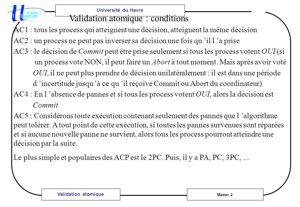Université du Havre Master 2 Validation atomique Validation atomique : conditions AC1 : tous les process qui atteignent une décision, atteignent la même décision AC2 : un process ne peut pas inverser sa décision une fois qu il l a prise AC3 : le décision de Commit peut être prise seulement si tous les process votent OUI (si un process vote NON, il peut faire un Abort à tout moment.