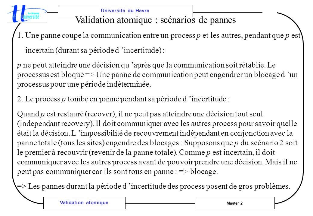 Université du Havre Master 2 Validation atomique Validation atomique : scénarios de pannes 1. Une panne coupe la communication entre un process p et l