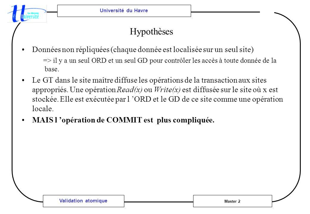 Université du Havre Master 2 Validation atomique Hypothèses Données non répliquées (chaque donnée est localisée sur un seul site) => il y a un seul ORD et un seul GD pour contrôler les accès à toute donnée de la base.