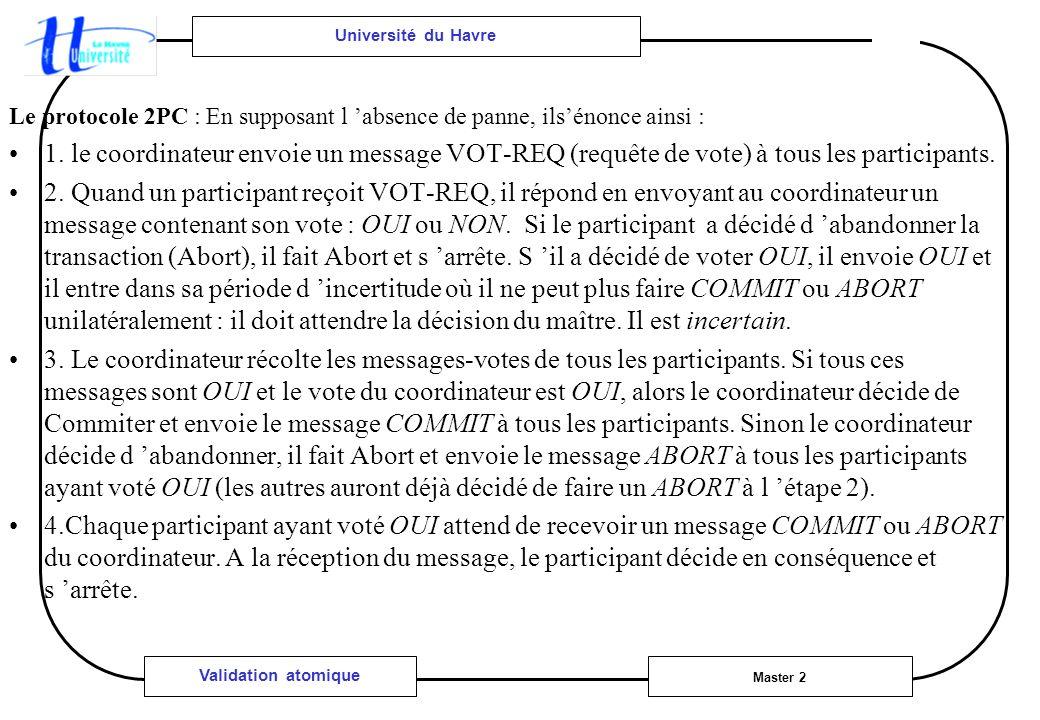 Université du Havre Master 2 Validation atomique Le protocole 2PC : En supposant l absence de panne, ilsénonce ainsi : 1. le coordinateur envoie un me