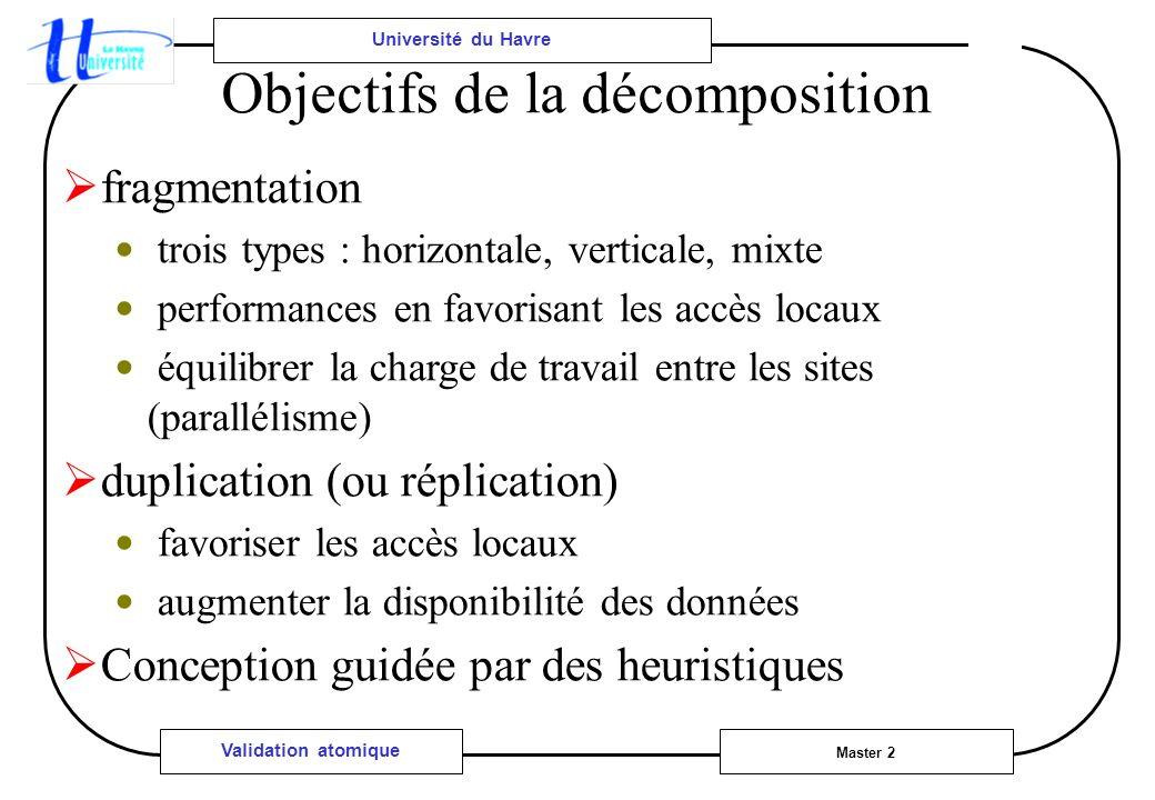 Université du Havre Master 2 Validation atomique Objectifs de la décomposition fragmentation trois types : horizontale, verticale, mixte performances