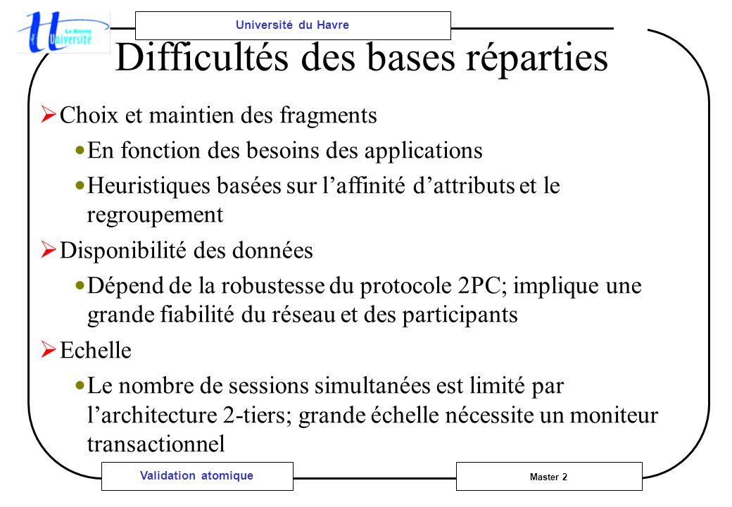 Université du Havre Master 2 Validation atomique Difficultés des bases réparties Choix et maintien des fragments En fonction des besoins des applicati