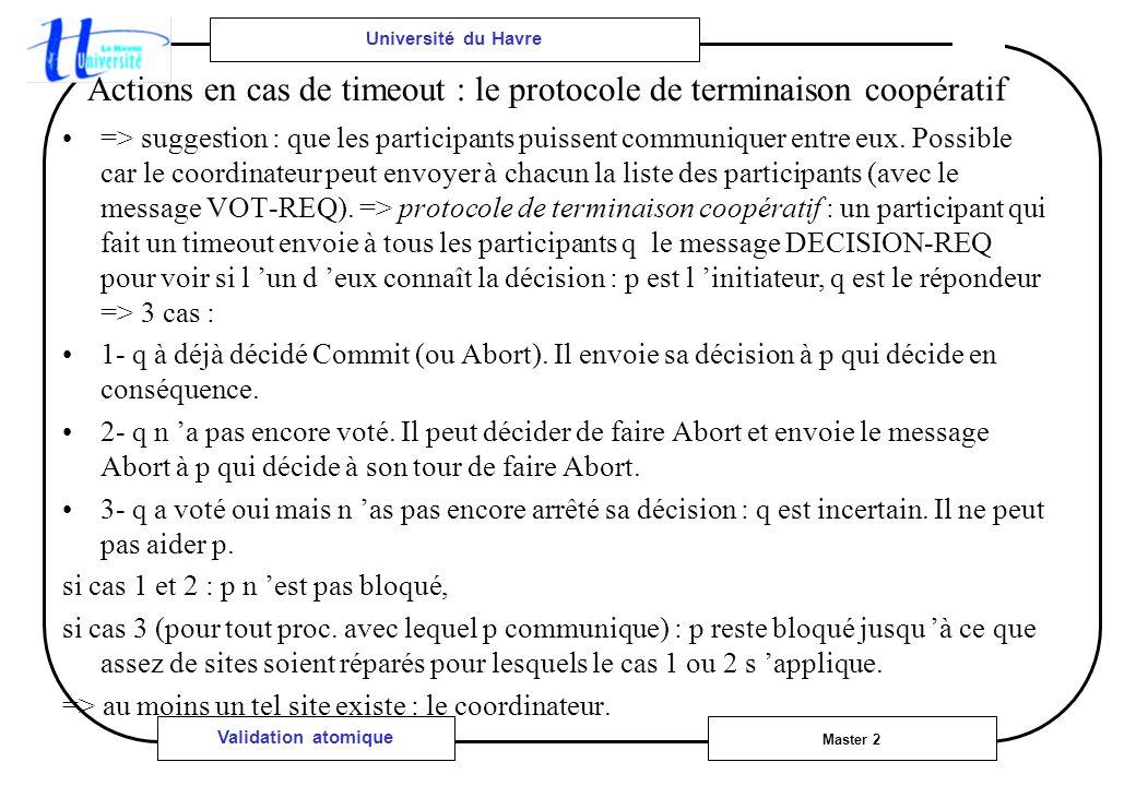 Université du Havre Master 2 Validation atomique Actions en cas de timeout : le protocole de terminaison coopératif => suggestion : que les participants puissent communiquer entre eux.